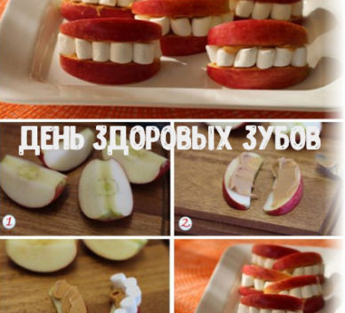 den zdorovuh zubov